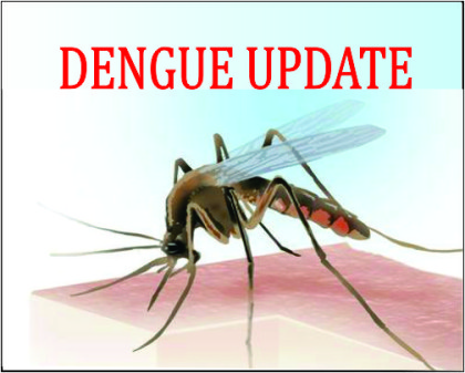 Dengue vaccine approved for marketing by CHMP