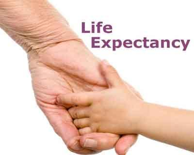 UN: Life Expectancy Worldwide Has Increased By 5 Years