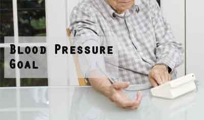 Blood Pressure Goals in Diabetic Patients- SPRINT Trial