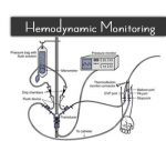 Hemodynamic Monitoring In The ICU - Standard Treatment Guidelines