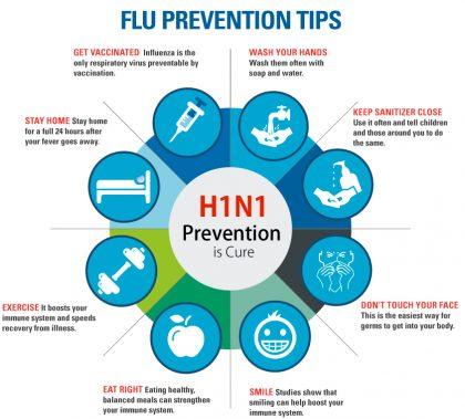Delhi: Three swine flu cases reported