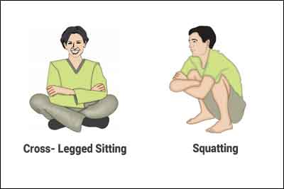 Is Indian Habit of Cross-legged Sitting,Squatting linked to Anterior Knee Pain, asks Study