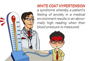 "Untreated ""White Coat Hypertension""doubles death risk due to heart disease"