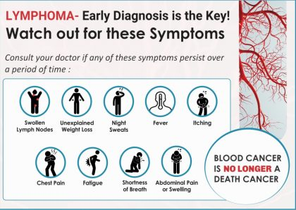 lymphoma a curable blood cancer dr rahul bhargava medical dialogues