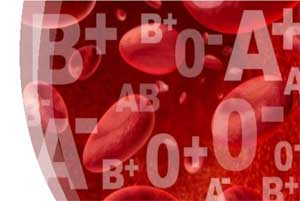 Severe trauma patients with Blood group O have high Mortality