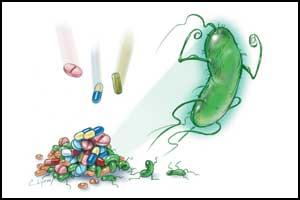 New Strategy to fight Antibiotic resistance-Combine four or five antibiotics