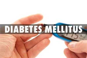 Early Insulin introduction improves glycemic control in T2 Diabetes