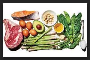 Ketogenic Diet may precipitate Type 2 Diabetes
