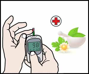 Ayurvedic polyherbal combination (PDBT) for prediabetes may reduce risk of Type 2 Diabetes Mellitus