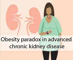 """Obesity Paradox"": Obesity may increase survival in advanced chronic kidney disease"