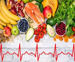 Nutrition Guidelines for heart failure patients: HFSA 2019 Scientific Sessions
